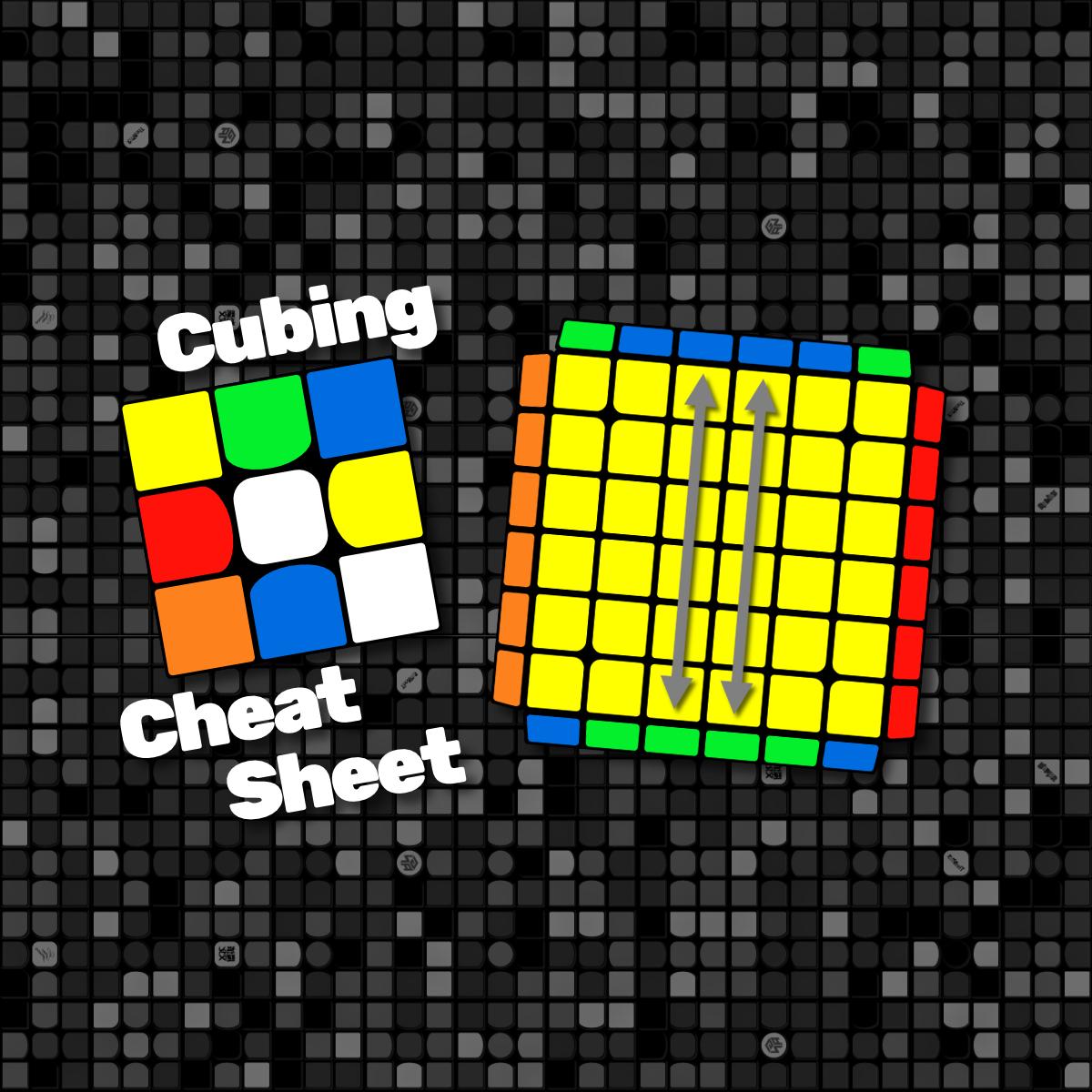 6x6 Reduction and Parity Algorithms - Dan's Cubing Cheat